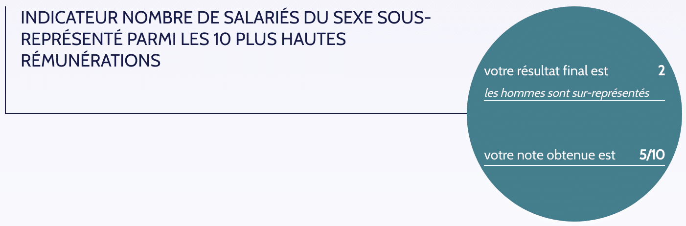indicateur_salaries_top10_rem